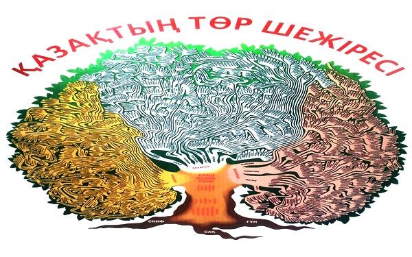 Родовое древо казахов - Шежире